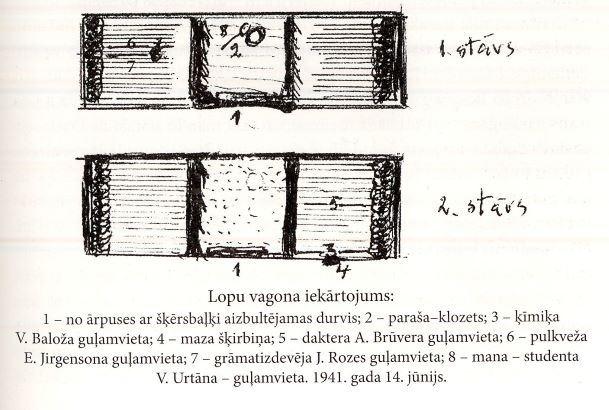 """2.V.Urtāna zīmējums, publicēts grāmatā """"Par ko?"""""""